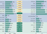 互联网时代的就业重构:互联网对中国社会就业影响的三大趋势