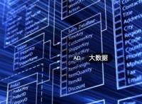 【全文发布】国务院:促进大数据发展行动纲要