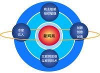 中国最大的商帮!新网商发展呈现六大趋势