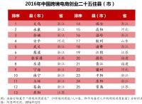 报告下载 | 2016年县域跨境电商创业排行榜出炉:义乌、永康和余姚名列前三