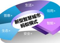 中国新型智慧城市排名发布,前三甲居然全部来自长三角