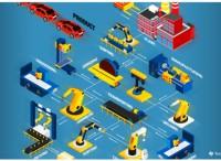 """DT时代的""""工业互联网"""":所有业务都将跑在云上"""