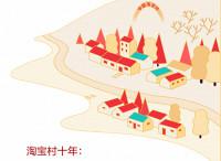 淘宝村下一个十年:超过20000个淘宝村,超过2000万就业机会|附《中国淘宝村研究报告(2009-2019)》