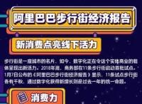 """兴发娱乐发布步行街报告:描绘数字经济时代的""""清明上河图""""【附下载】"""