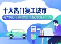 從交通透視復工:《駕車活力復工指數分析報告》發布